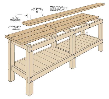 Heavy Duty Plank Workbench Woodworking Project Woodsmith Plans
