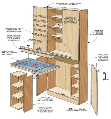 This compact shop storage cabinet does double duty as a top-notch router table, as well as, housing all of your accessories.