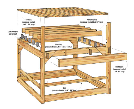 Build a children's playhouse with everything they need for summer fun: Slide, swing, clubhouse, sandbox, and even a small deck.