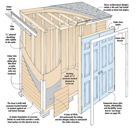 Not too big… not too small. If there's a perfect-sized, do-it-yourself shed, this is it. Plus, the cedar siding makes it look great.