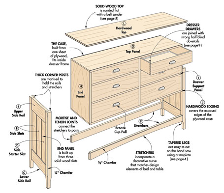 This dresser is an elegant, easy-to-build addition to any bedroom. The secret is a simple plywood case for the drawers.