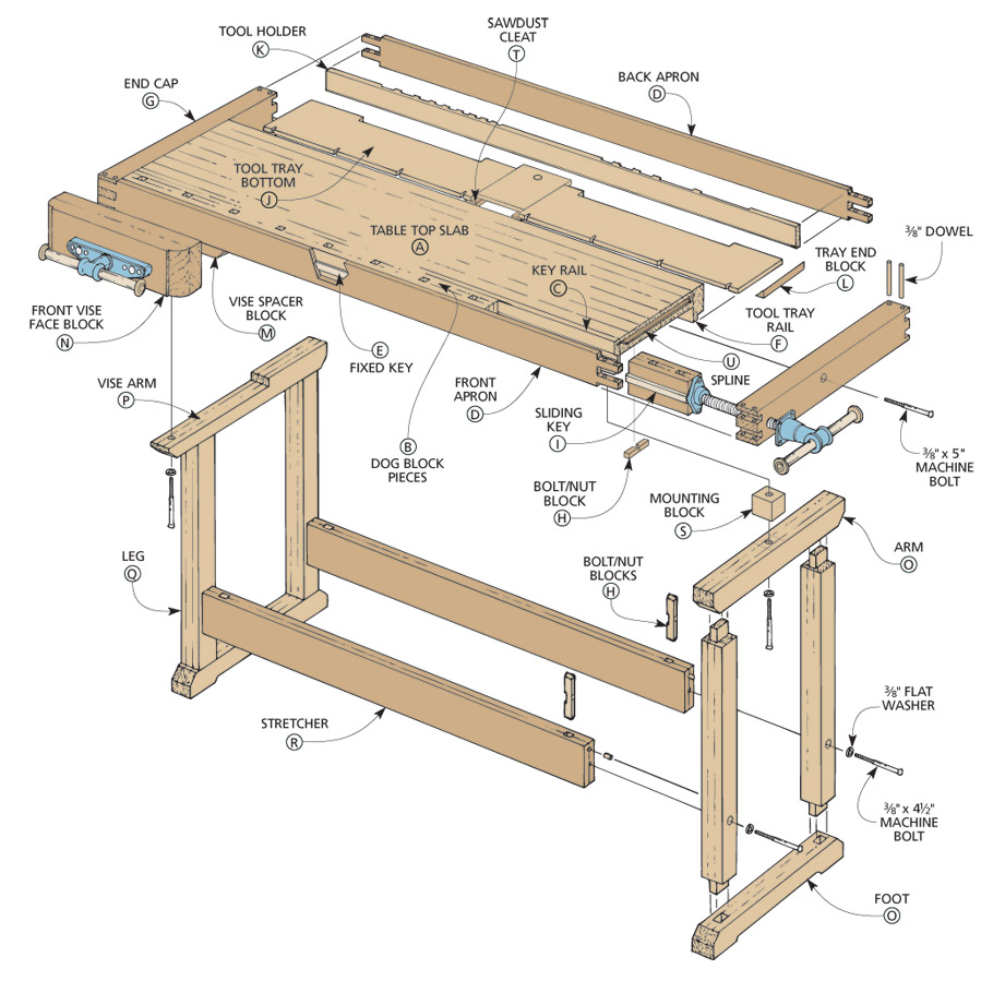 This traditional-style workbench has everything you'd expect... a large worksurface and built-in vises to hold your workpieces.