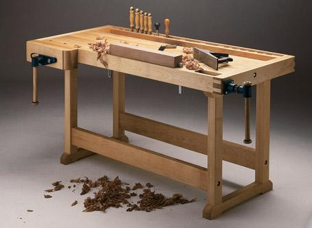 Maple Workbench
