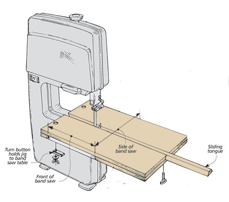 This jig is adjustable for different size circles and it's held to the table with simple turnbuckles.