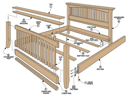 Made of solid cherry and rock-solid joinery, this bed will testify to its maker's skill for generations.