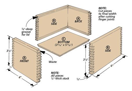 Finger joint boxes aren't too common anymore. But they are still strong, attractive, and can be built quickly and easily.