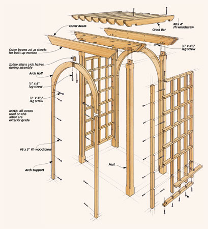 This arbor presents a few challenges — But don't let that scare you. It's designed to be built and assembled in manageable sections.