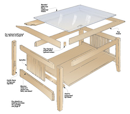 Craftsman Coffee Table Woodworking Project Woodsmith Plans