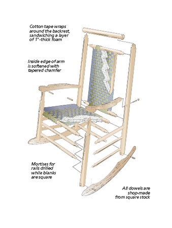 Add comfort to your home and learn some new woodworking techniques when you build this updated classic.