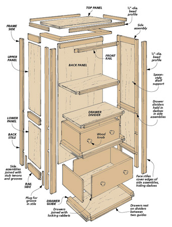 bead front bookcase woodworking project woodsmith plans. Black Bedroom Furniture Sets. Home Design Ideas