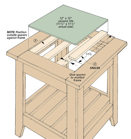 How do you build a sturdy outdoor table without any tricky mortise and tenon joinery? Using pocket screws makes it quick and easy.