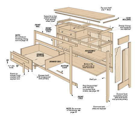 This project gives you a variety of woodworking techniques with easy-to-build frame and panel assemblies, face frames, and drawers.