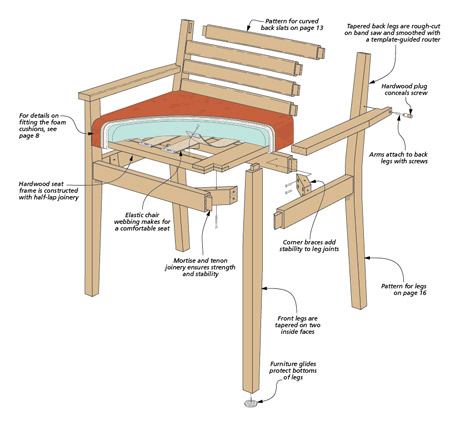 This chair will be at home in a variety of settings. And since it relies on simple construction techniques, it's easy to build.