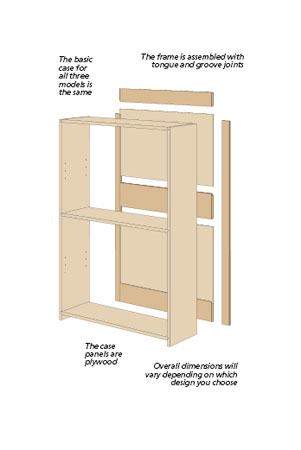 3 in 1 bookcase woodworking project woodsmith plans. Black Bedroom Furniture Sets. Home Design Ideas
