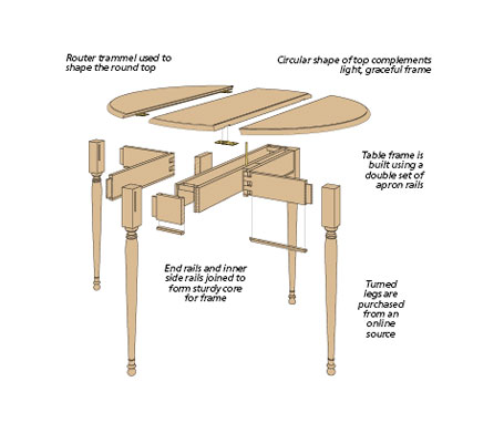 Attractive, practical, and best of all, fun to build -- this table has all the ingredients for a great weekend woodworking project.