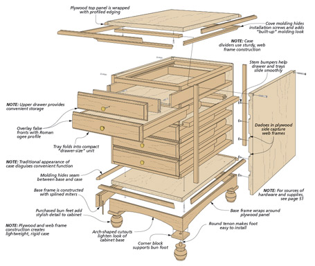 How about two, great woodworking challenges in one small package?