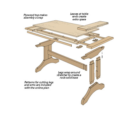Slide Out Trestle Table Woodworking Project Woodsmith