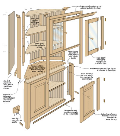 Classic Corner Cabinet Woodworking Project Woodsmith Plans