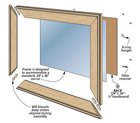 This frame features a beveled profile with an inlaid bead molding. It sounds complicated, but some simple techniques make it a snap.