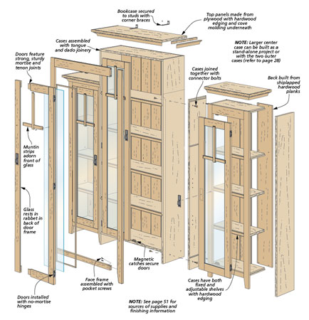 This stylish bookcase consists of a large center case flanked by two smaller cases. You can build all three or just the main case.