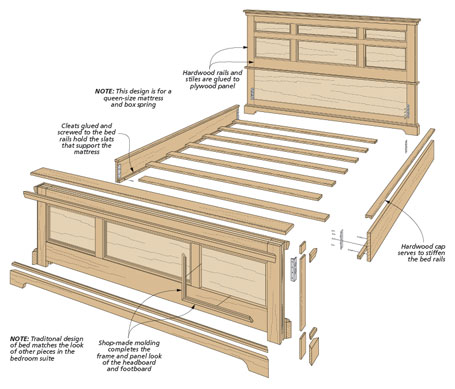 bedroom set: oak bed | woodworking project | woodsmith plans