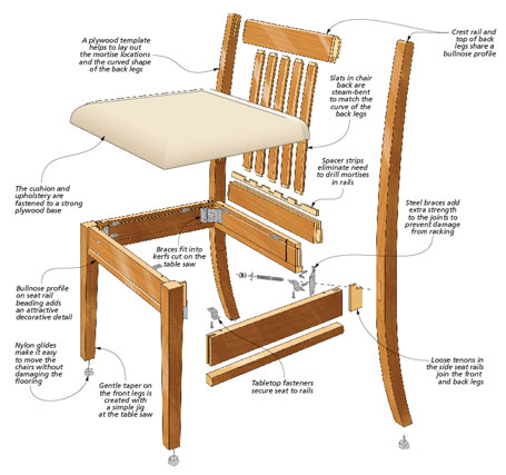 stylish dining chair woodworking project woodsmith plans. Black Bedroom Furniture Sets. Home Design Ideas