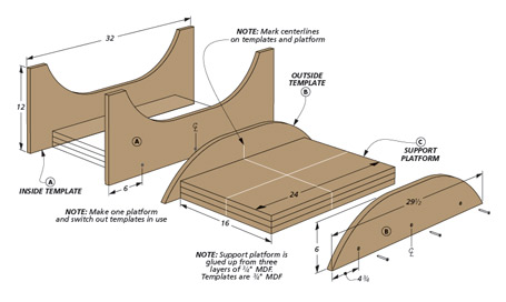 You can make a variety of beautiful, wooden bowls from the scraps you have laying around using our router carving jig.