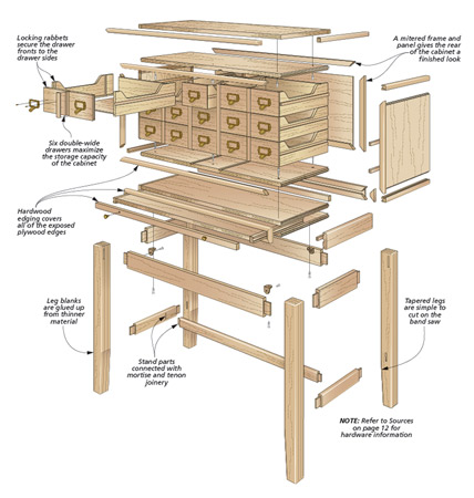 Card Catalog Cabinet | Woodworking Project | Woodsmith Plans