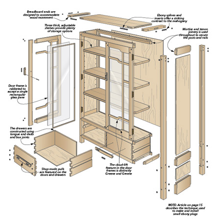 greene greene style bookcase woodworking project. Black Bedroom Furniture Sets. Home Design Ideas
