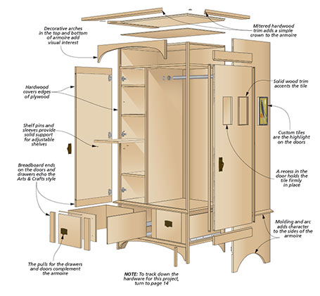Taking a cue from the Scottish Arts & Crafts tradition, this classic armoire offers plenty of storage space inside. And you'll enjoy the challenge of building it.