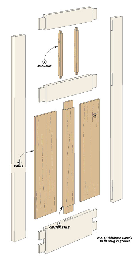 First impressions do count. There's nothing that will add character to the entryway of your home like a custom-made door. This Craftsman-styled door is a classic that will be around a long time.