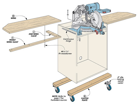 Fold-down wings and onboard storage for a shop vacuum make this mobile stand a practical addition for any shop. Simple plywood construction means it's a breeze to build.
