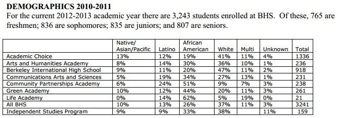 demographics_BHS