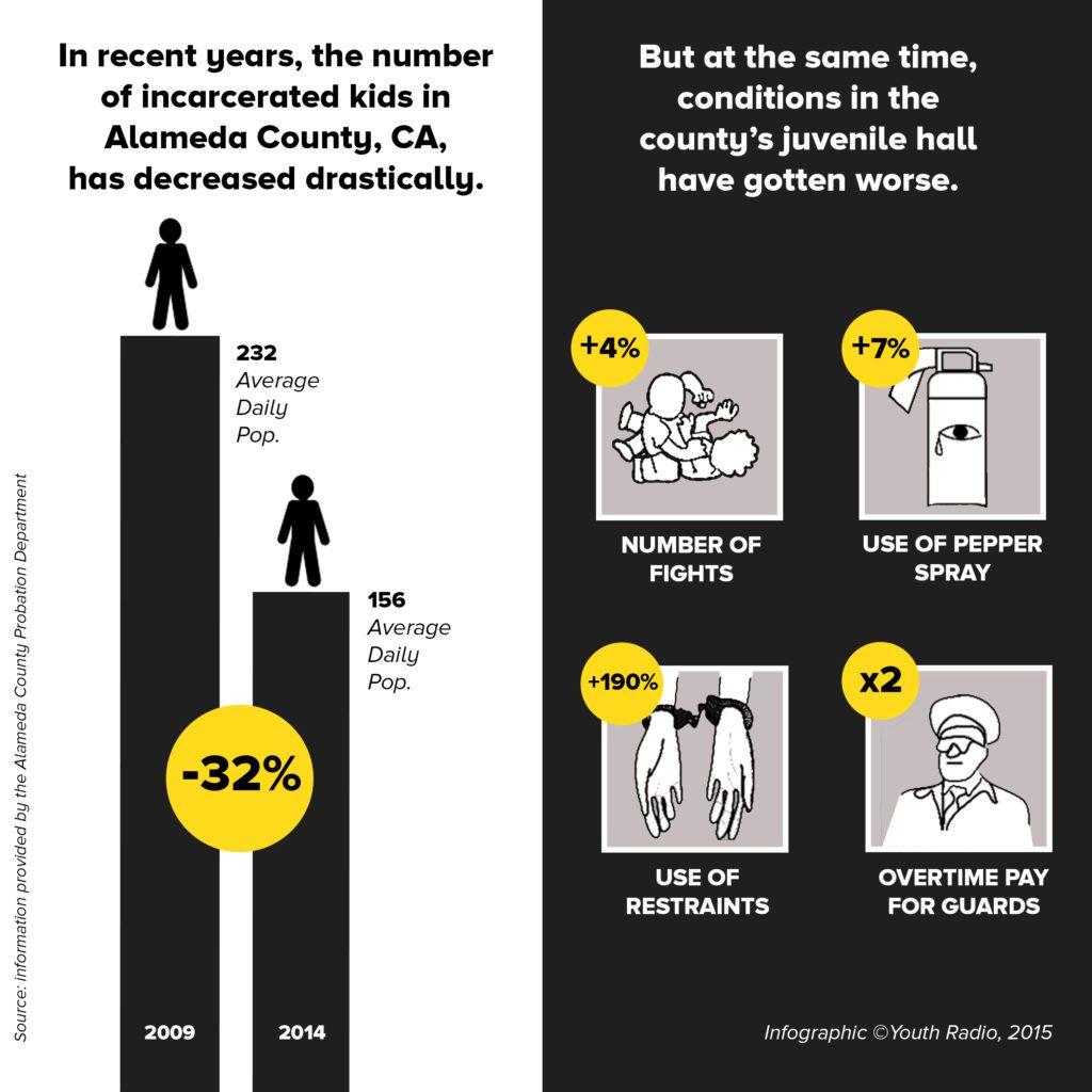 Soraya_Probation Infographic5