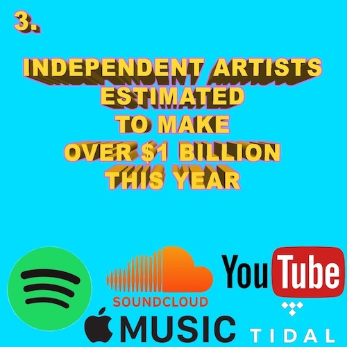 5 Things You Missed in Music Business News - YR Media