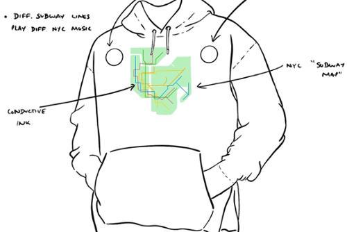 smart hoodie