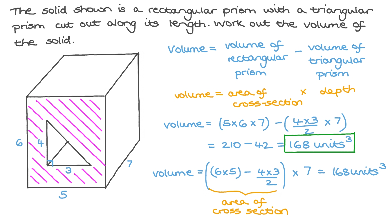 Video Finding The Volume Of A Composite Prism