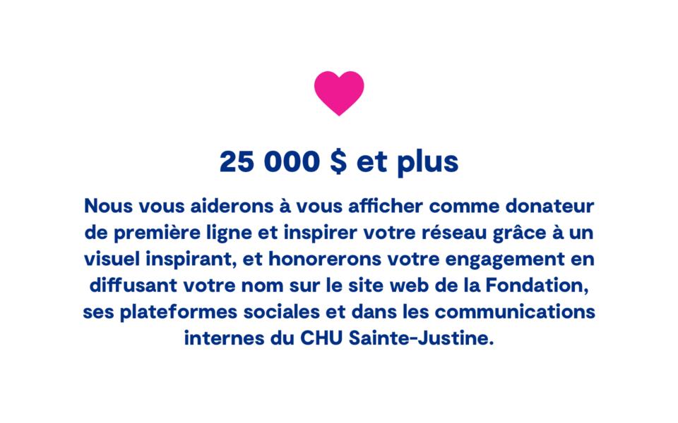 25 000 Plus Fr