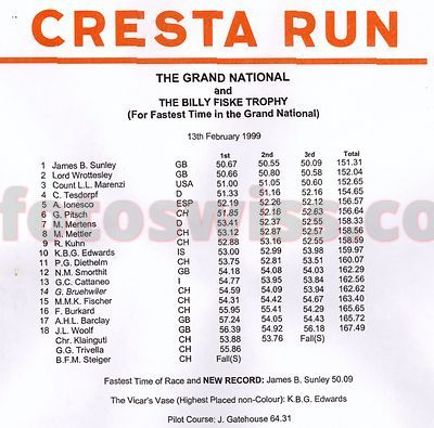Cresta Run Rider James Sunley Record Holder Top SMTC photos