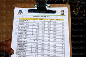 Detail of results of laboratory analysis of wool samples from alpacas taking part in competition, Bolivia