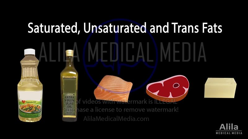 Unsaturated versus saturated versus Trans fats, NARRATED animation