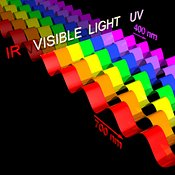 Electromagnetic Spectrum: visible light, ultraviolet & infrared