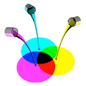 Subtractive colour mixing: CMYK inks