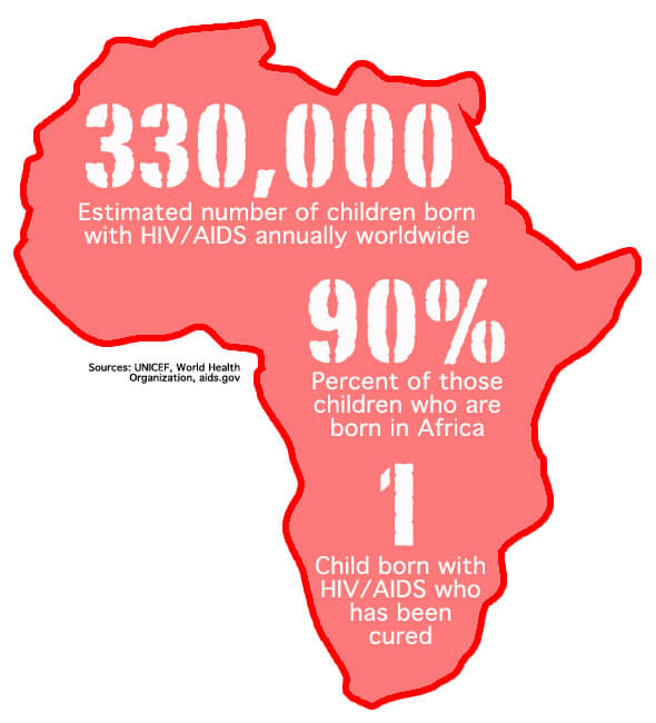 HIV 'cure' may not help those hit hardest