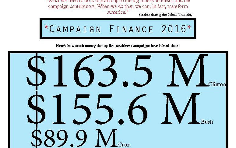 Campaign finance explained