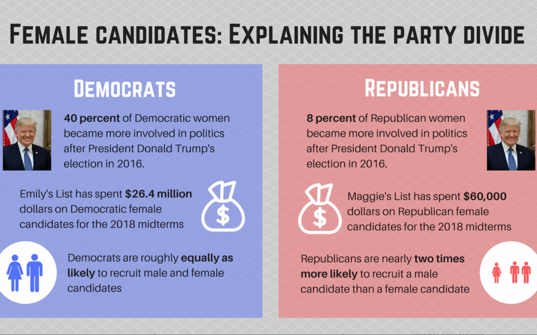 For GOP, the Year of the Woman Has Not Yet Arrived