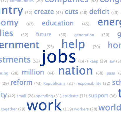 'Jobs,' 'businesses' among Obama's most-used past SOTU words