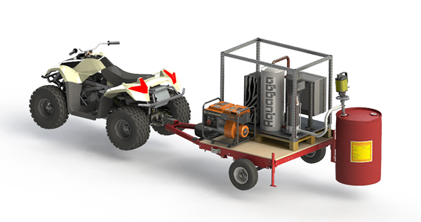 A model of Aquagga's water treatment system attached to an ATV.