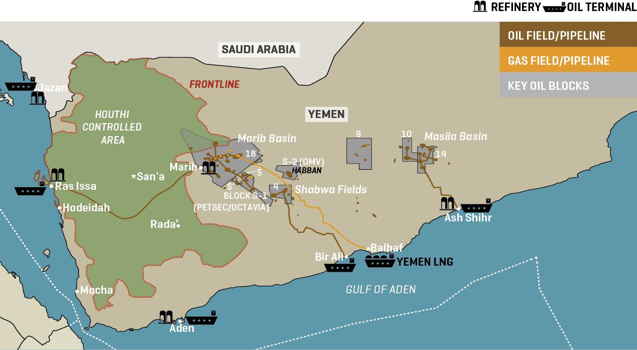 Yemen Key Oil & Gas Infrastructure