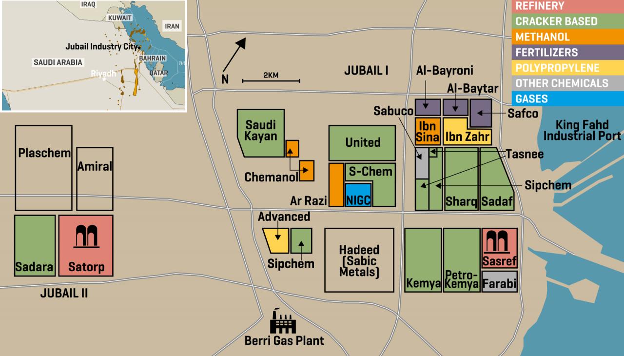 Jubail Industrial City: Key Petchems Plants